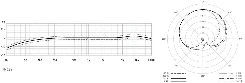 میکروفن نیومن Neumann KM184 Pair