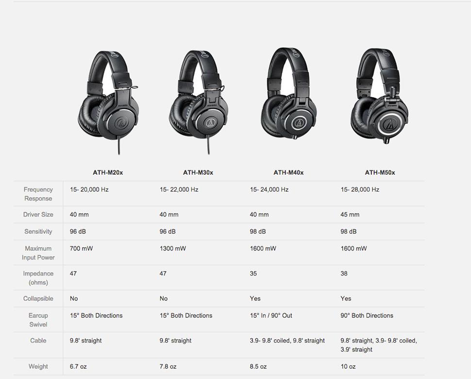هدفون Audio-Technica ATH-M50x