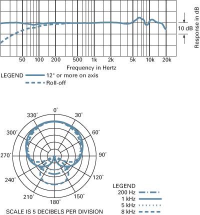 میکروفن آدیو تکنیکا Audio-Technica AT4040
