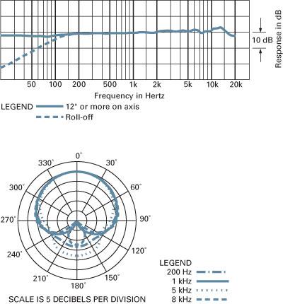 میکروفنAudio-Technica AT2035